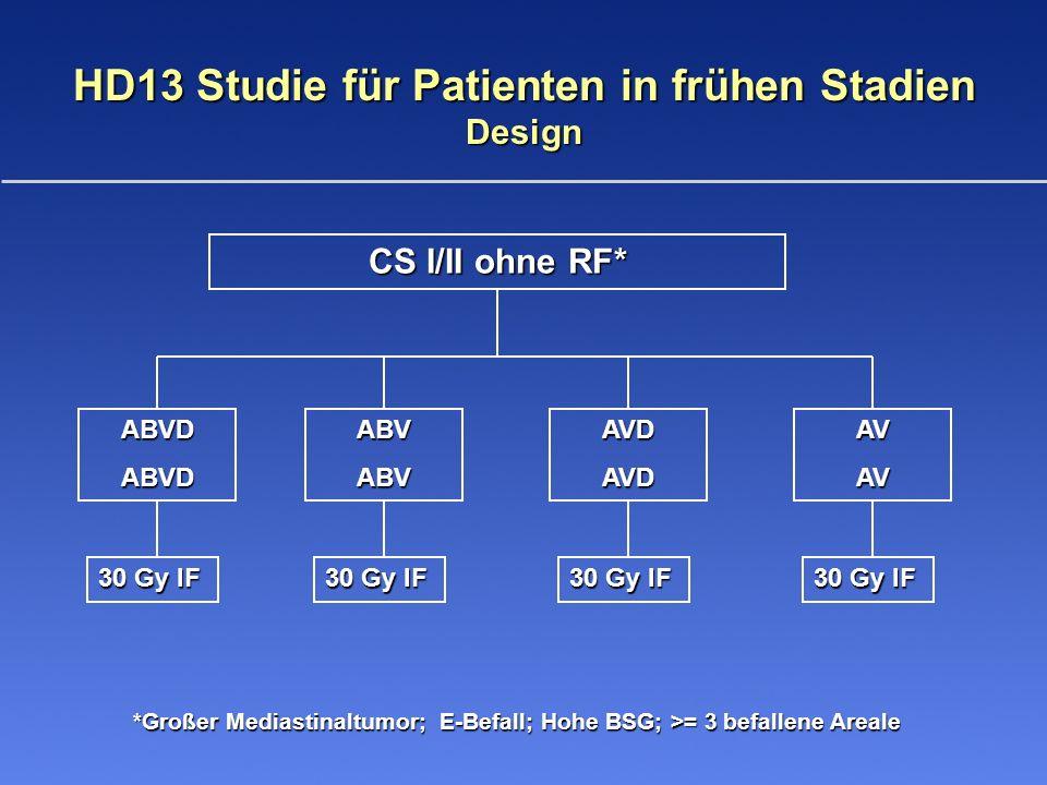 HD13 Studie für Patienten in frühen Stadien Design
