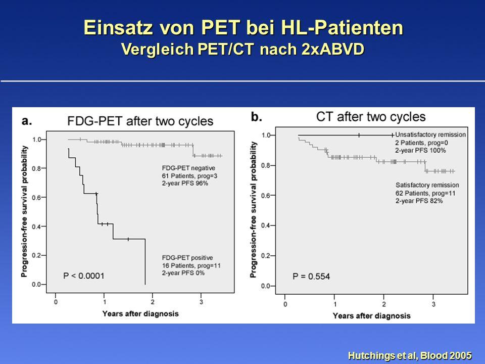 Einsatz von PET bei HL-Patienten Vergleich PET/CT nach 2xABVD
