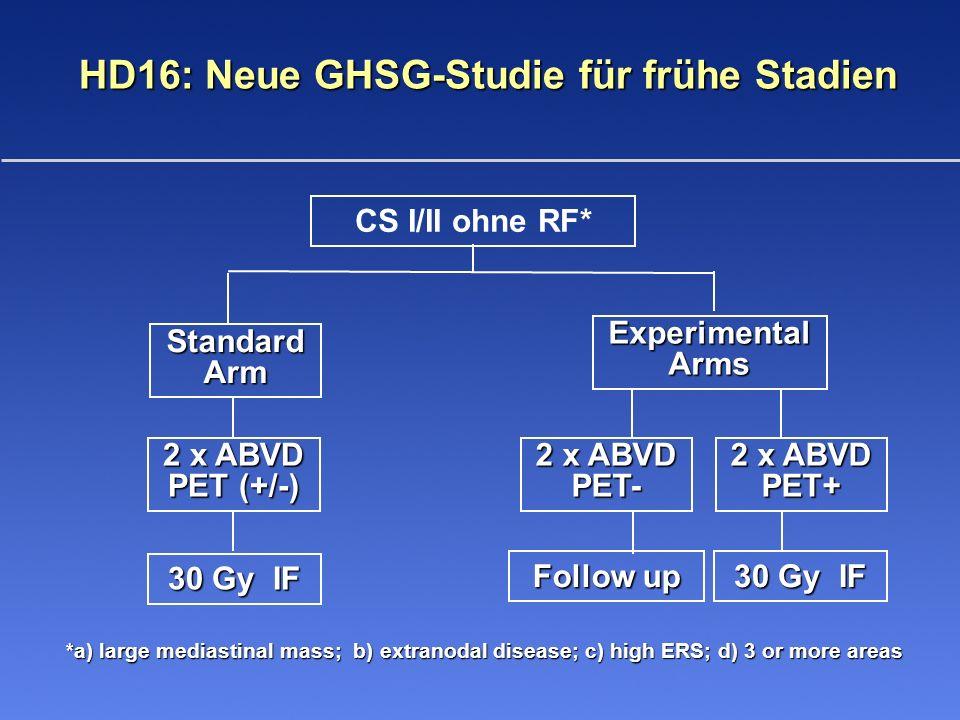 HD16: Neue GHSG-Studie für frühe Stadien