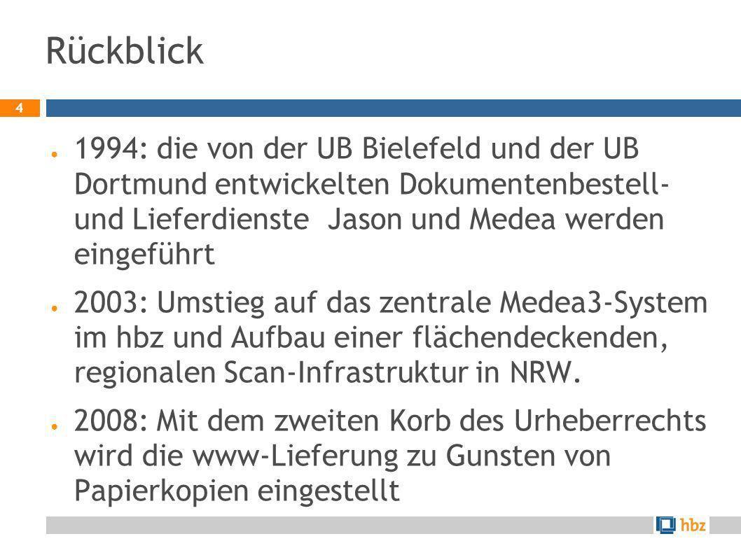 Rückblick 1994: die von der UB Bielefeld und der UB Dortmund entwickelten Dokumentenbestell- und Lieferdienste Jason und Medea werden eingeführt.