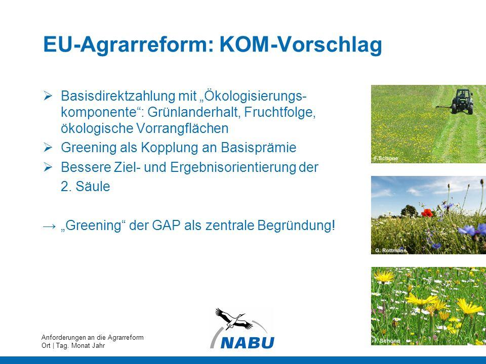 EU-Agrarreform: KOM-Vorschlag