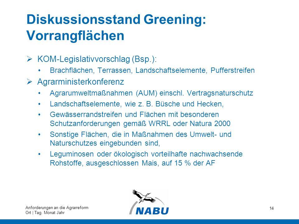 Diskussionsstand Greening: Vorrangflächen