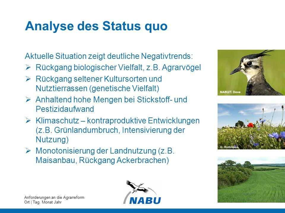 Analyse des Status quo Aktuelle Situation zeigt deutliche Negativtrends: Rückgang biologischer Vielfalt, z.B. Agrarvögel.