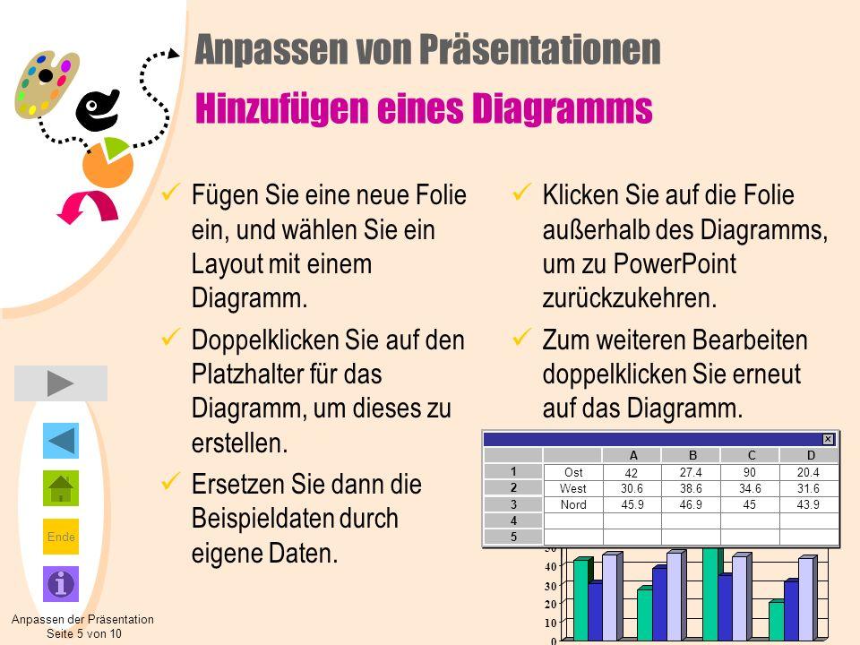 Anpassen von Präsentationen Hinzufügen eines Diagramms