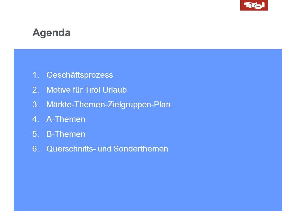 Agenda Geschäftsprozess Motive für Tirol Urlaub