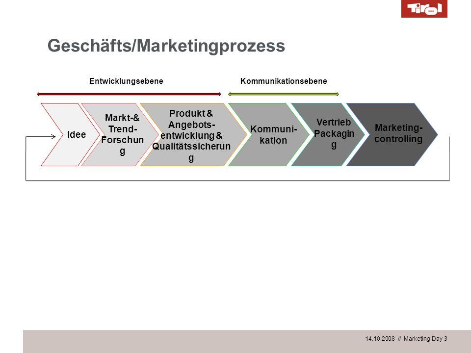 Geschäfts/Marketingprozess