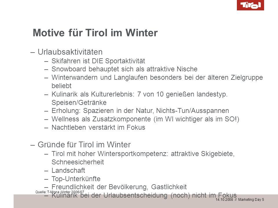Motive für Tirol im Winter