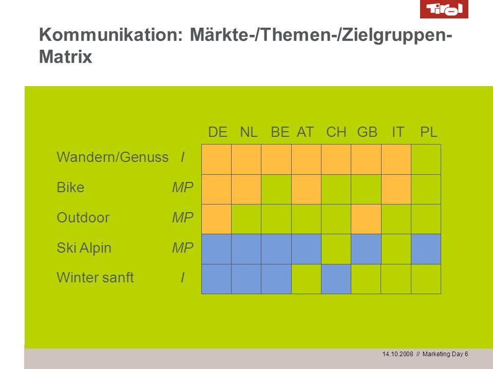 Kommunikation: Märkte-/Themen-/Zielgruppen-Matrix