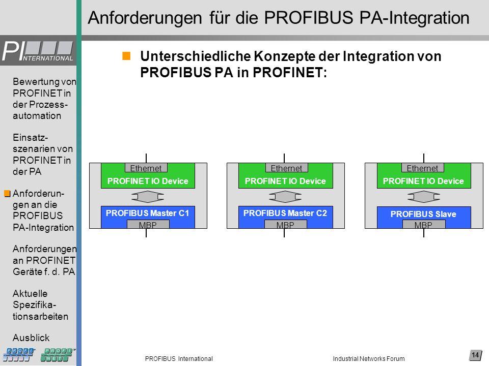 Anforderungen für die PROFIBUS PA-Integration