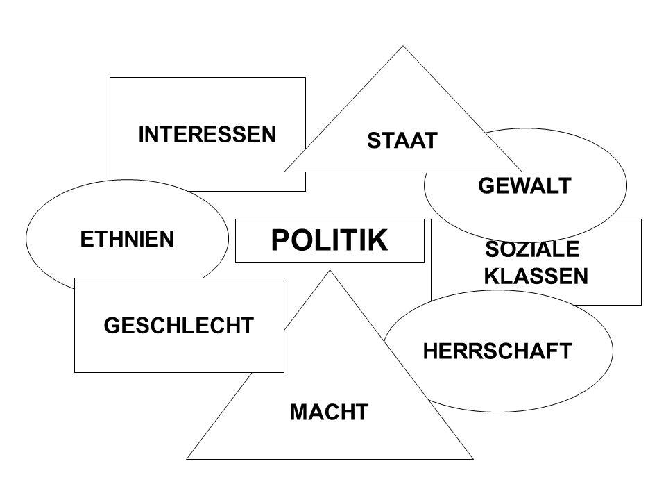 POLITIK STAAT INTERESSEN GEWALT ETHNIEN SOZIALE KLASSEN GESCHLECHT