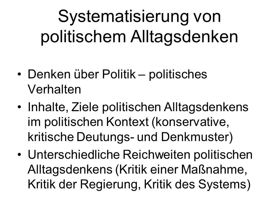 Systematisierung von politischem Alltagsdenken