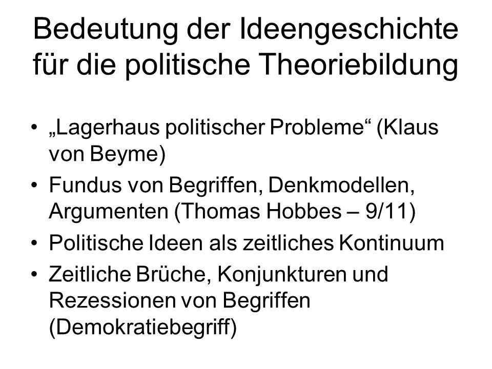 Bedeutung der Ideengeschichte für die politische Theoriebildung