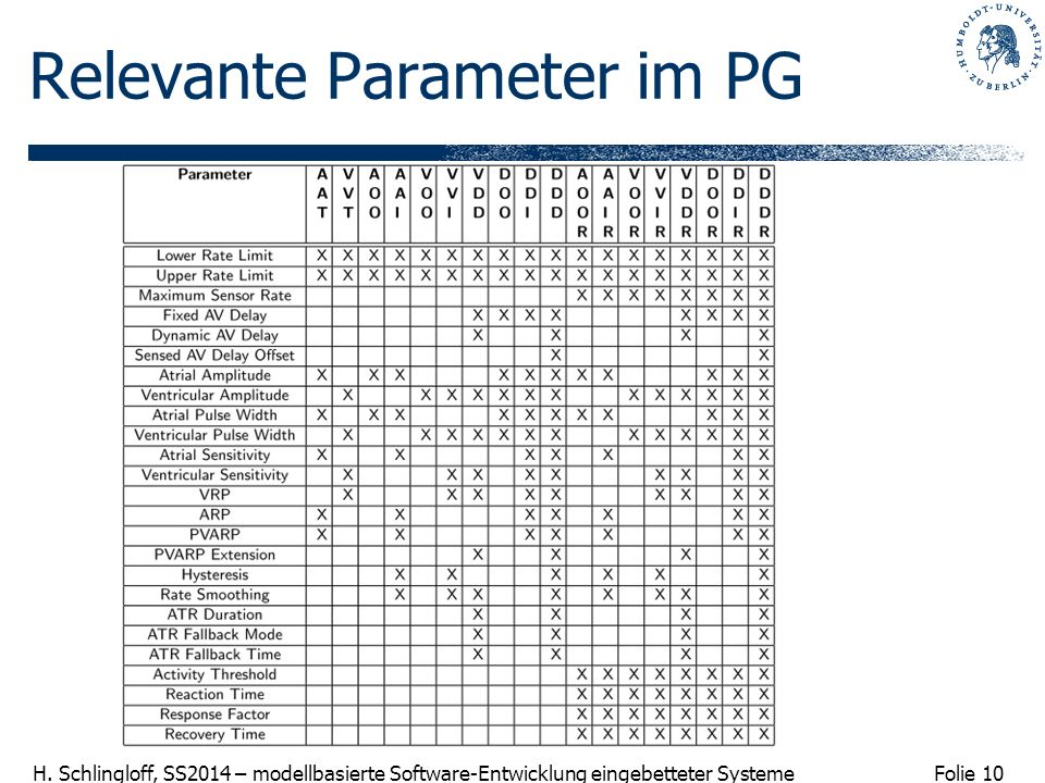 Relevante Parameter im PG