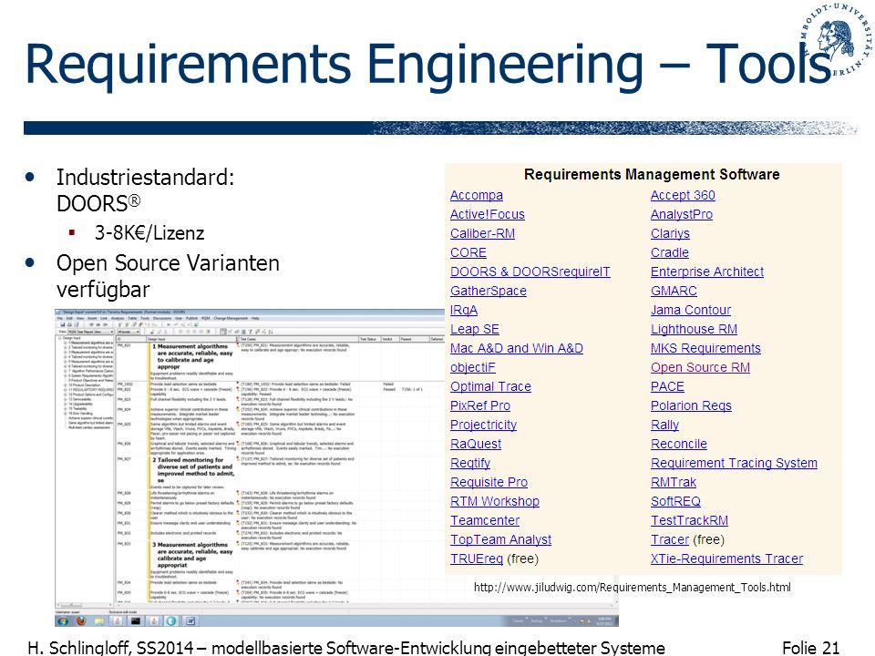 Requirements Engineering – Tools