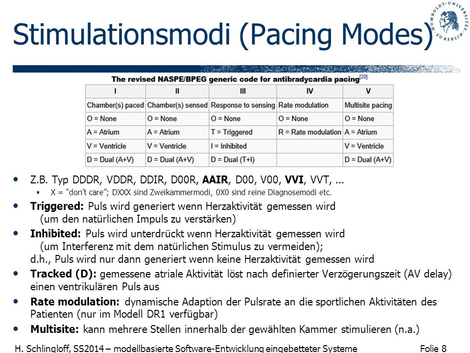 Stimulationsmodi (Pacing Modes)