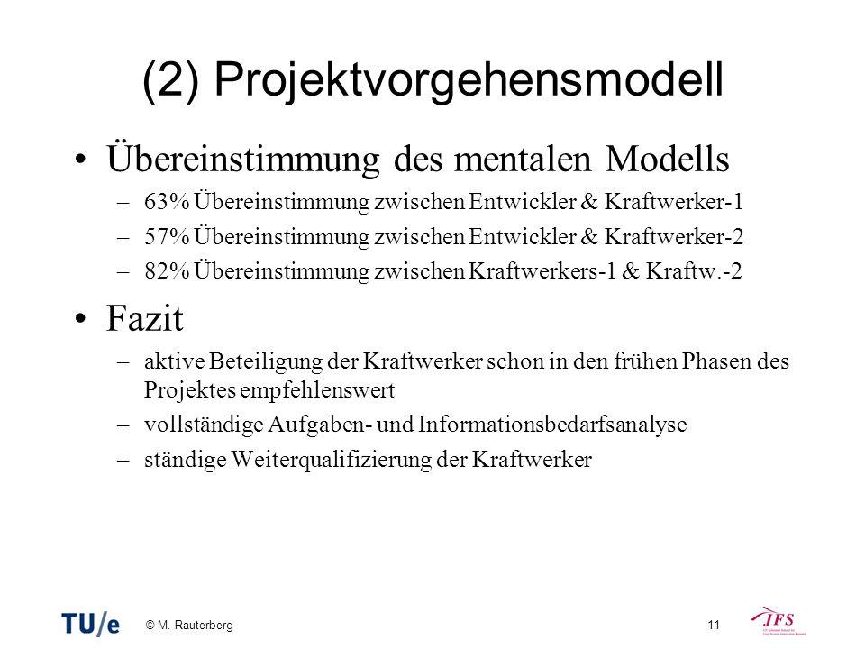(2) Projektvorgehensmodell