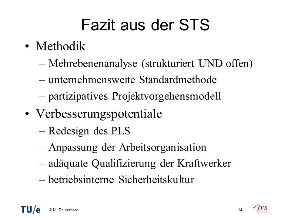 Fazit aus der STS Methodik Verbesserungspotentiale