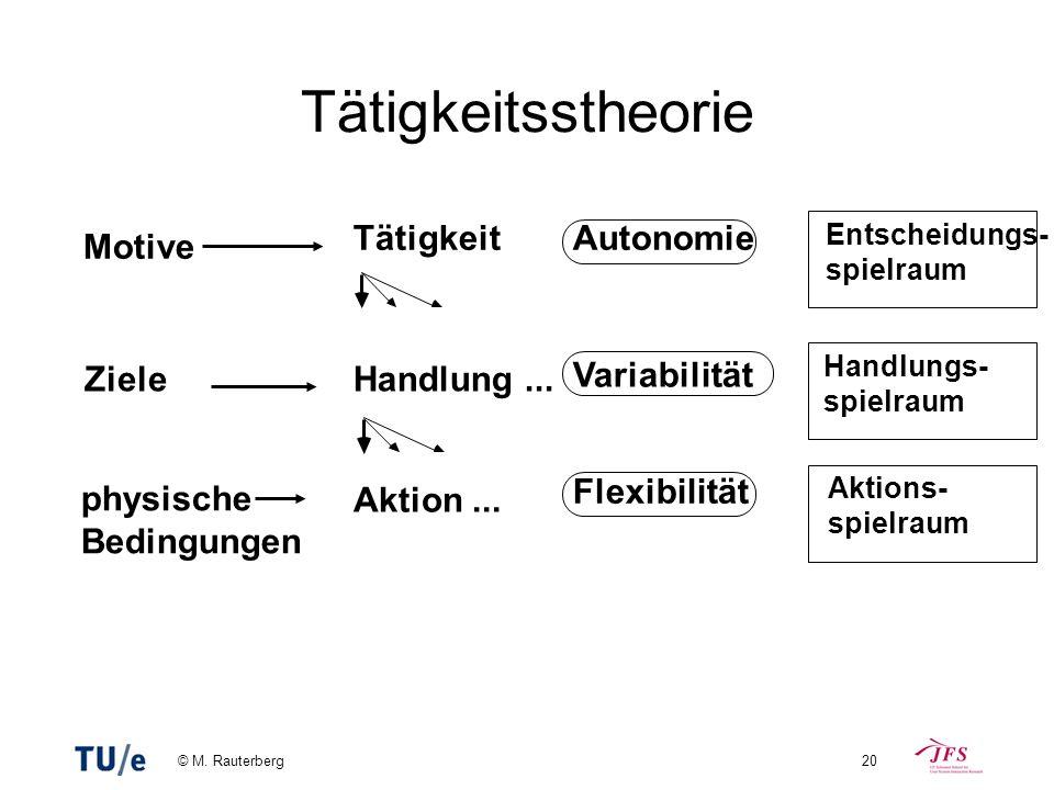 Tätigkeitsstheorie Tätigkeit Autonomie Motive Ziele Handlung ...