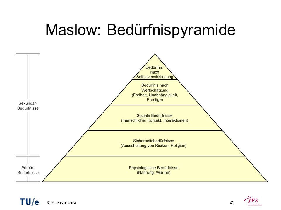 Maslow: Bedürfnispyramide