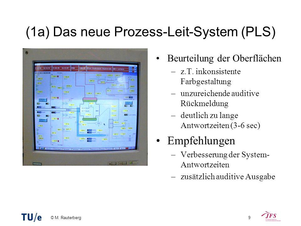 (1a) Das neue Prozess-Leit-System (PLS)