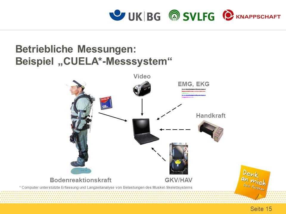 """Betriebliche Messungen: Beispiel """"CUELA*-Messsystem"""