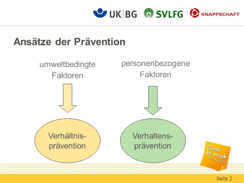 Ansätze der Prävention