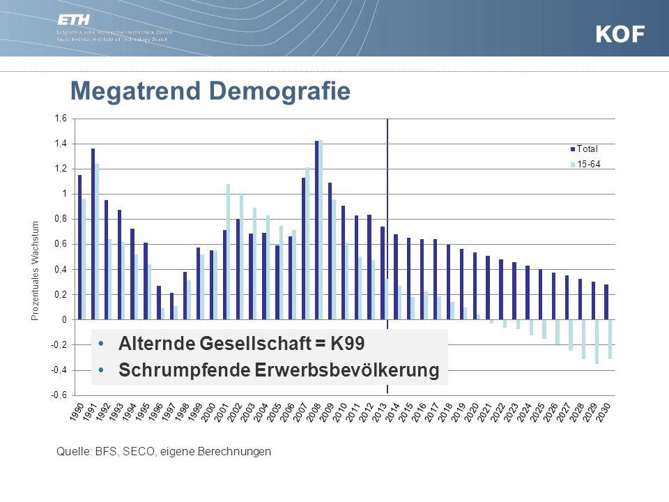 Megatrend Demografie Alternde Gesellschaft = K99