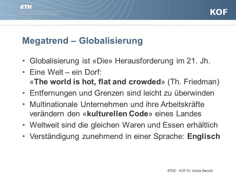 Megatrend – Globalisierung