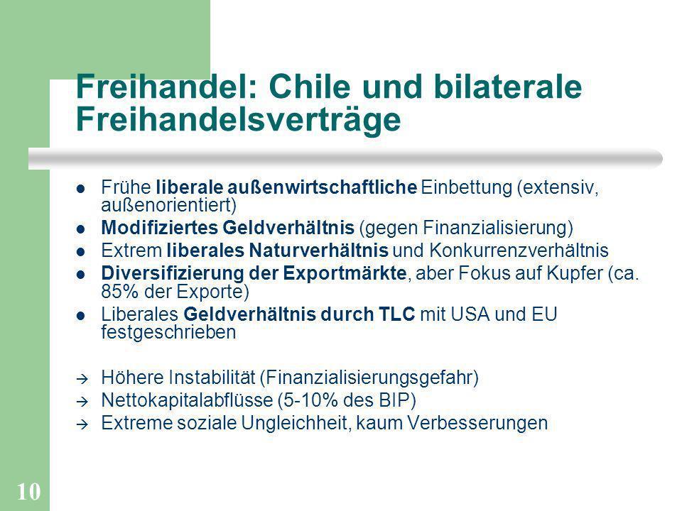 Freihandel: Chile und bilaterale Freihandelsverträge