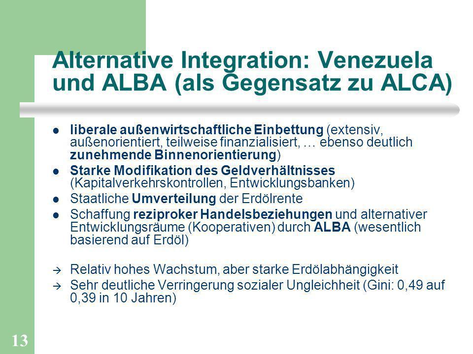 Alternative Integration: Venezuela und ALBA (als Gegensatz zu ALCA)