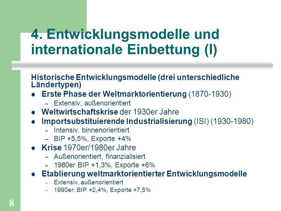 4. Entwicklungsmodelle und internationale Einbettung (I)