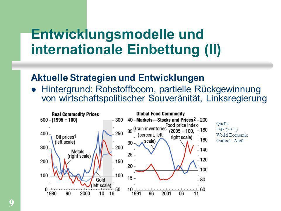 Entwicklungsmodelle und internationale Einbettung (II)