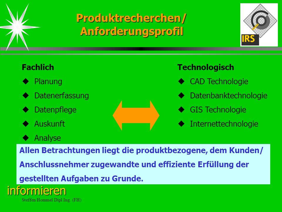 Produktrecherchen/ Anforderungsprofil
