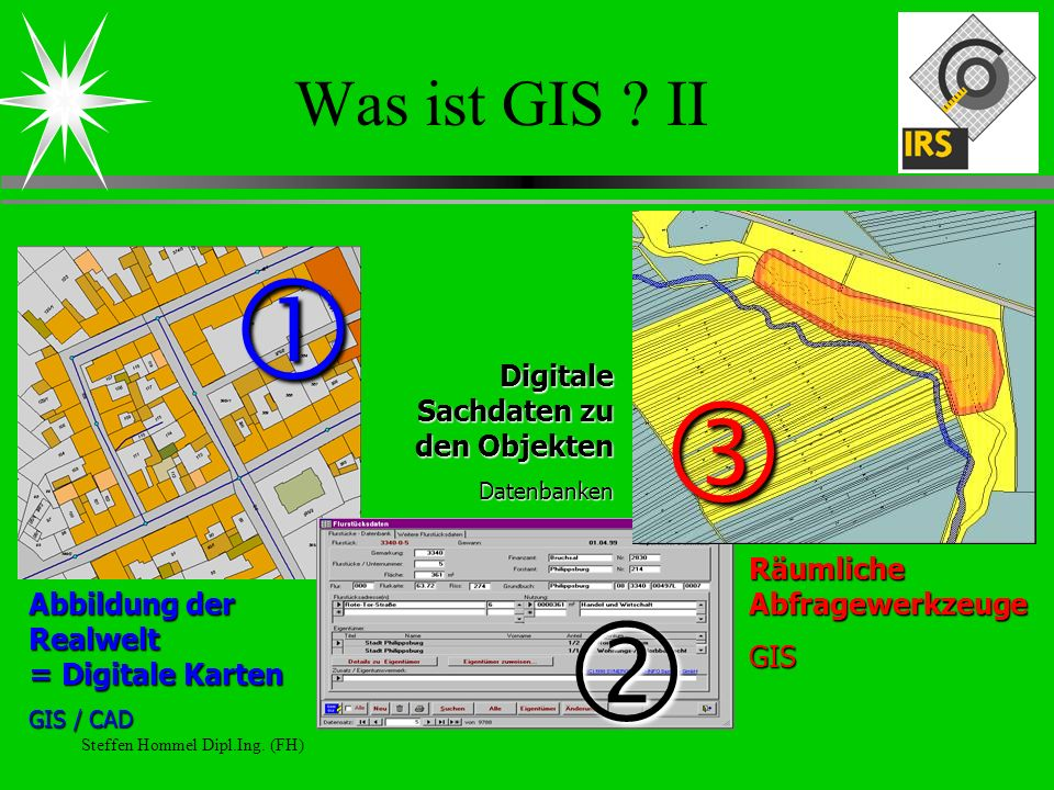    Was ist GIS II Abbildung der Realwelt = Digitale Karten