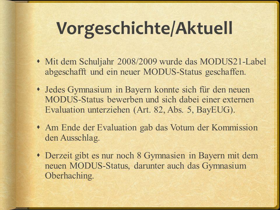 Vorgeschichte/Aktuell