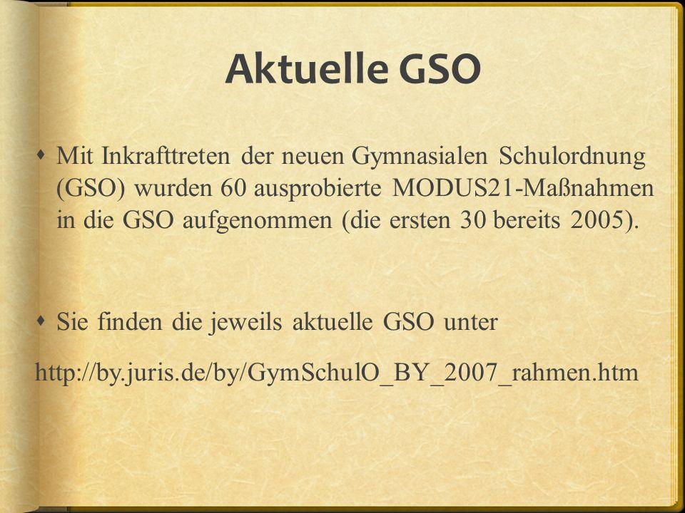 Aktuelle GSO