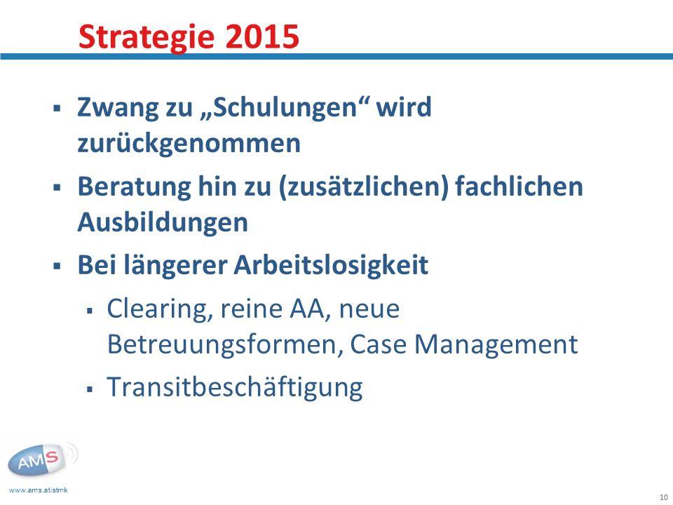 """Strategie 2015 Zwang zu """"Schulungen wird zurückgenommen"""