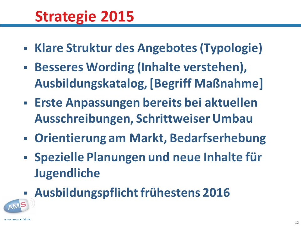 Strategie 2015 Klare Struktur des Angebotes (Typologie)