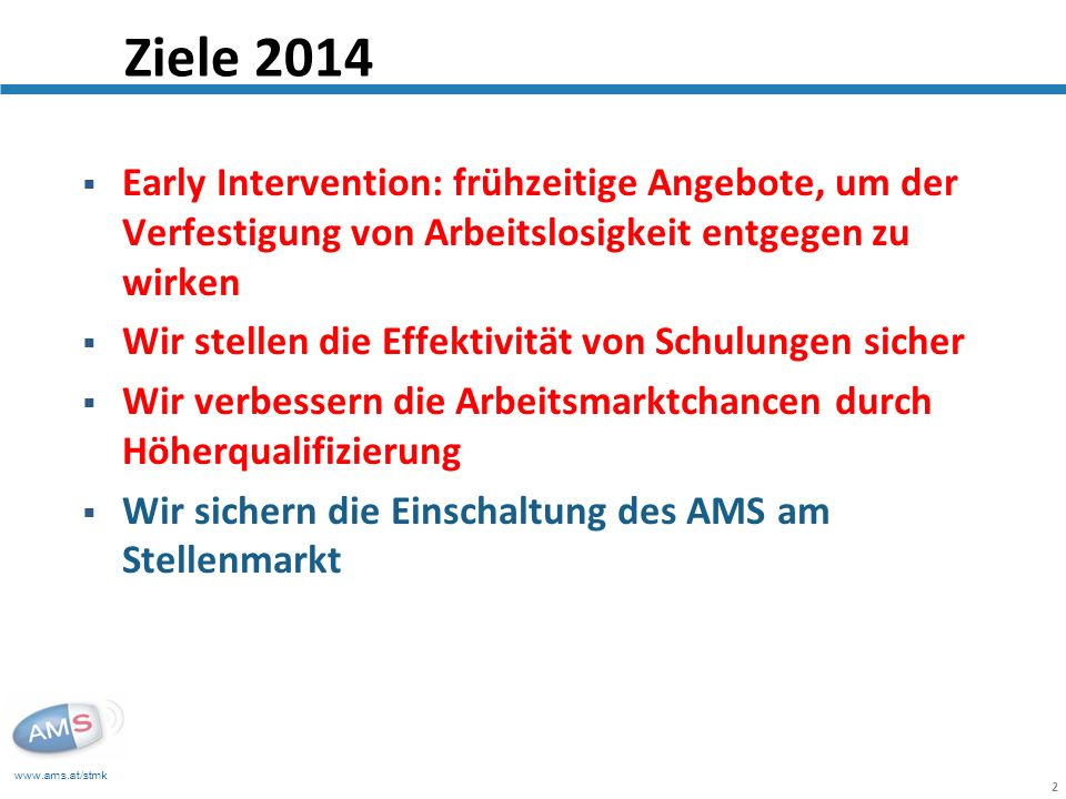 Ziele 2014 Early Intervention: frühzeitige Angebote, um der Verfestigung von Arbeitslosigkeit entgegen zu wirken.