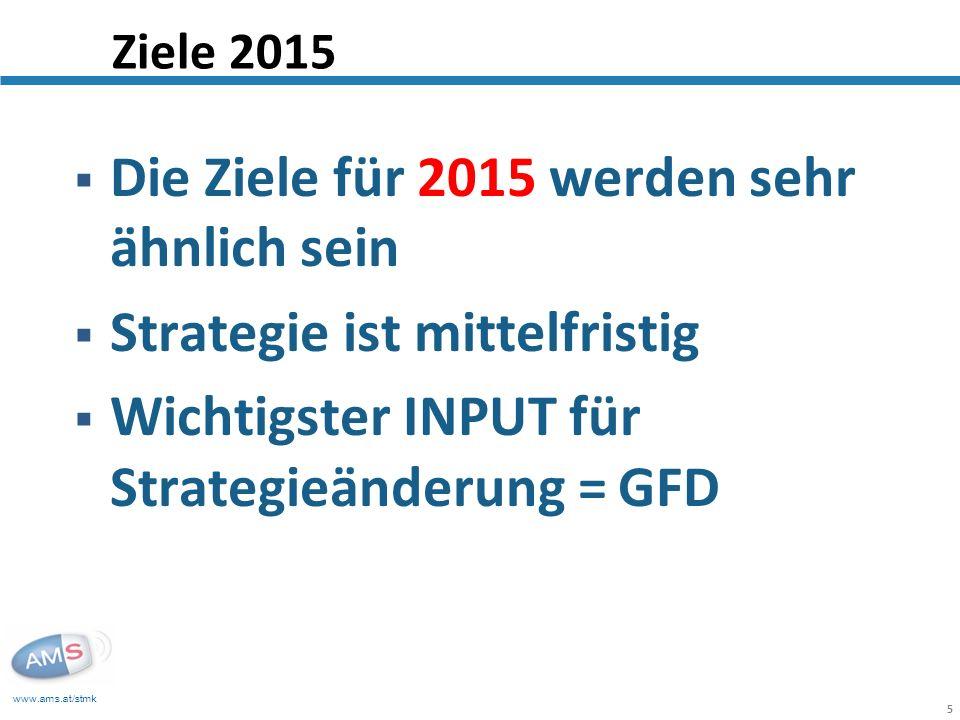 Die Ziele für 2015 werden sehr ähnlich sein
