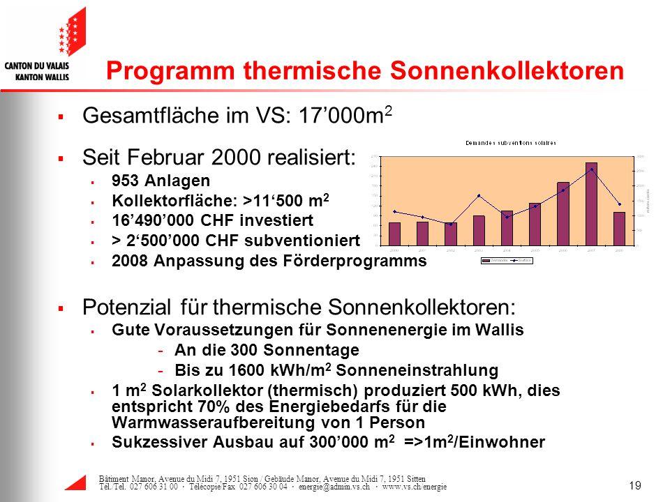 Programm thermische Sonnenkollektoren