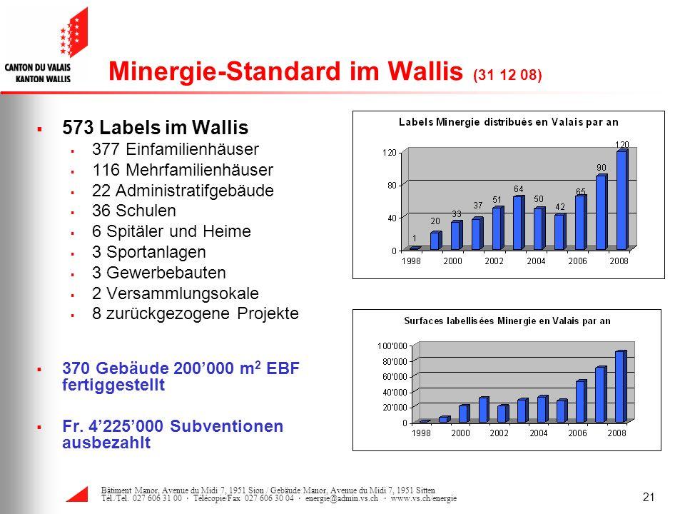 Minergie-Standard im Wallis (31 12 08)