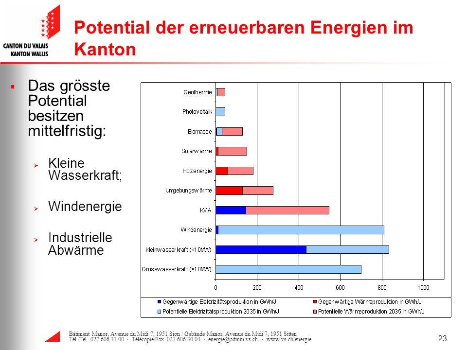 Potential der erneuerbaren Energien im Kanton