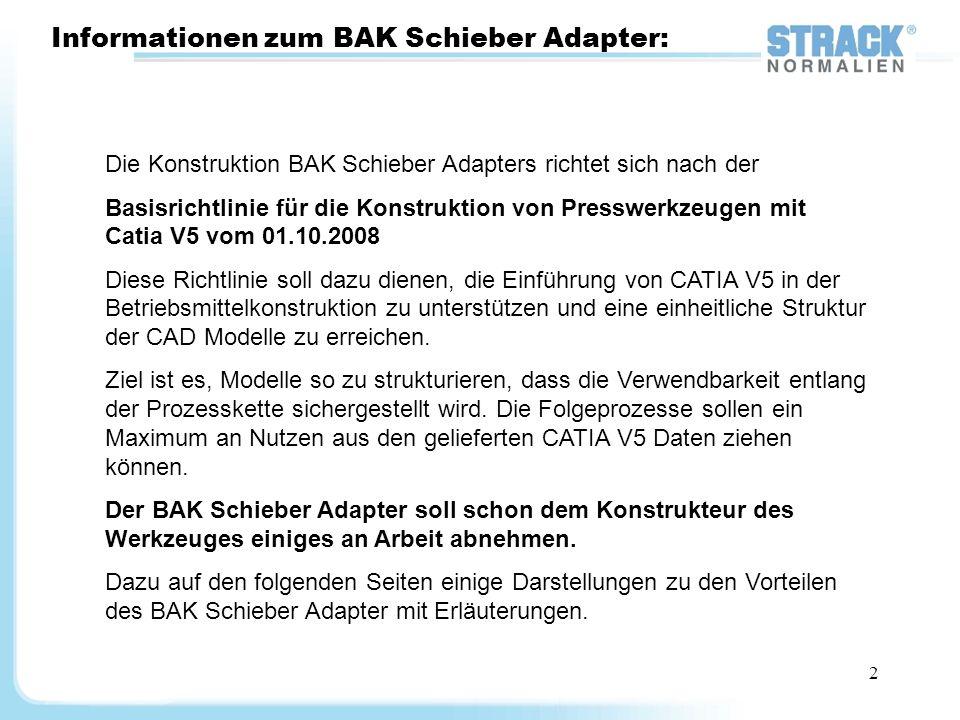 Informationen zum BAK Schieber Adapter: