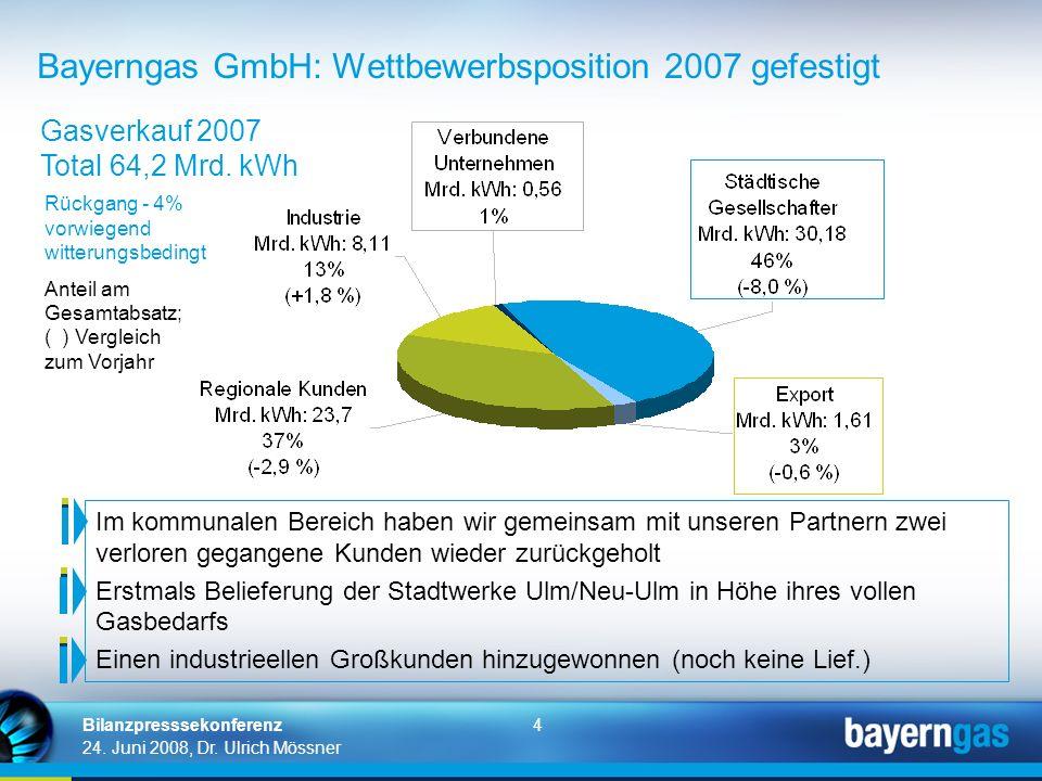 Bayerngas GmbH: Wettbewerbsposition 2007 gefestigt