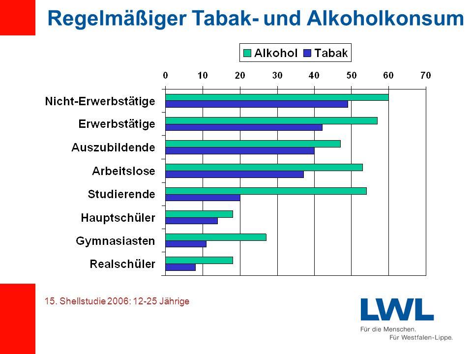 Regelmäßiger Tabak- und Alkoholkonsum