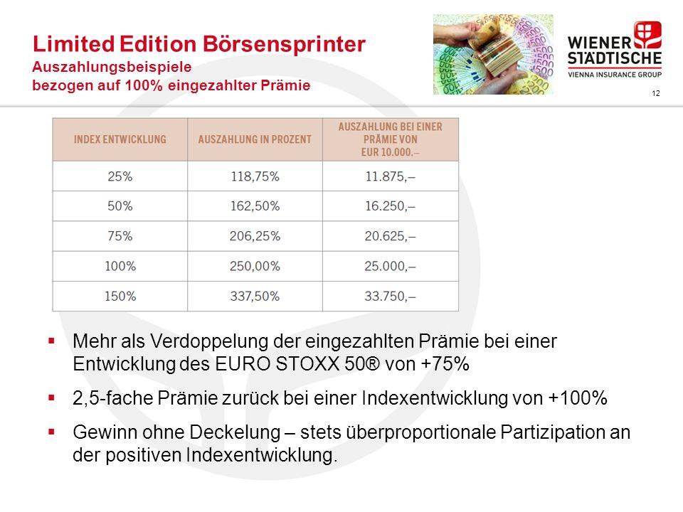 Limited Edition Börsensprinter Auszahlungsbeispiele bezogen auf 100% eingezahlter Prämie