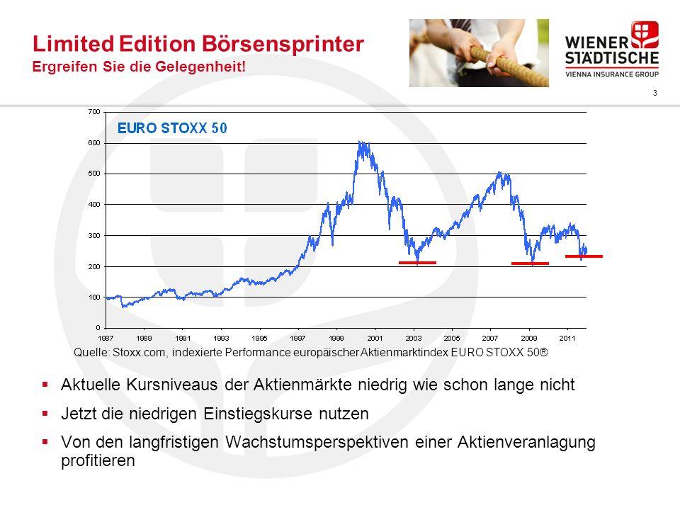 Limited Edition Börsensprinter Ergreifen Sie die Gelegenheit!