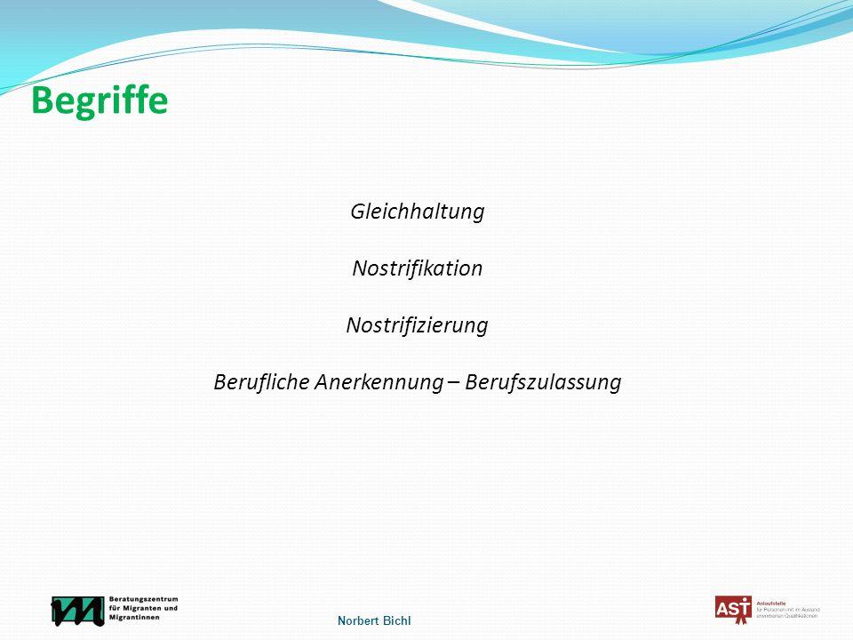 Begriffe Gleichhaltung Nostrifikation Nostrifizierung Berufliche Anerkennung – Berufszulassung Norbert Bichl.