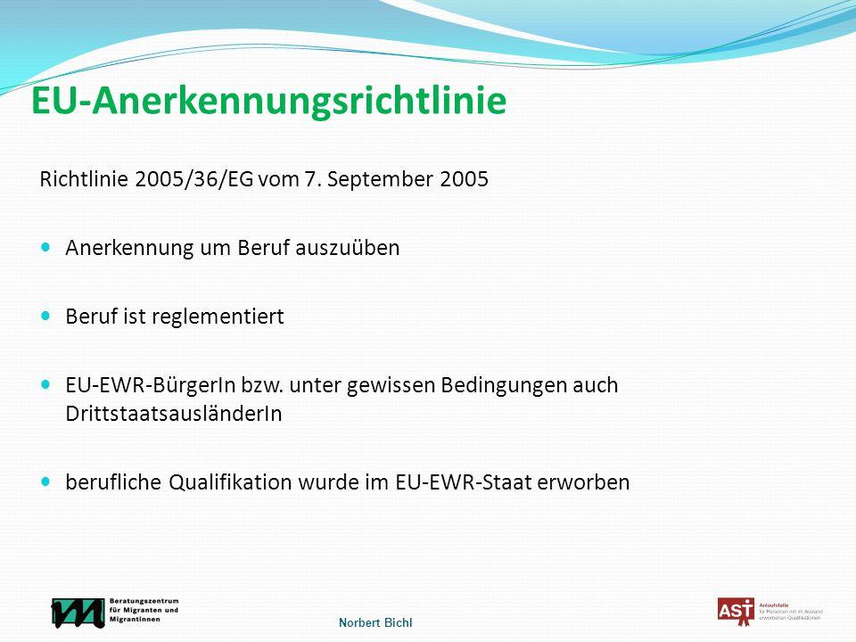 EU-Anerkennungsrichtlinie